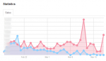 dashboard_graph.png